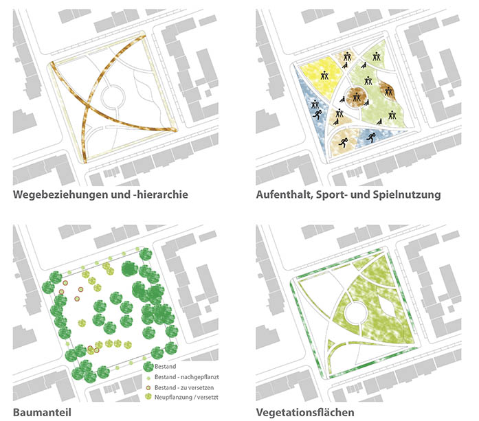 Moentingplatz Gelsenkirchen Schalke